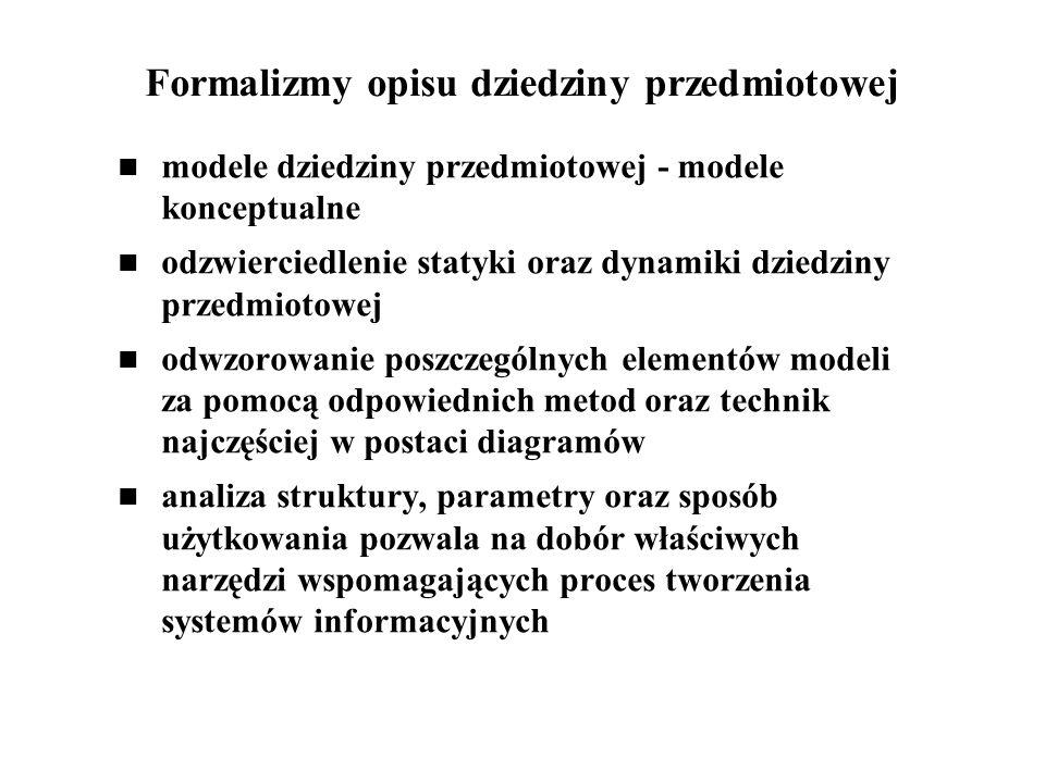 Formalizmy opisu dziedziny przedmiotowej