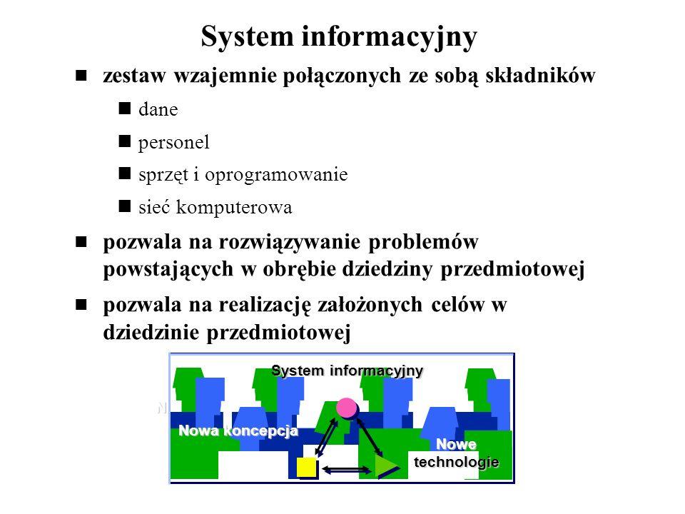 System informacyjny zestaw wzajemnie połączonych ze sobą składników