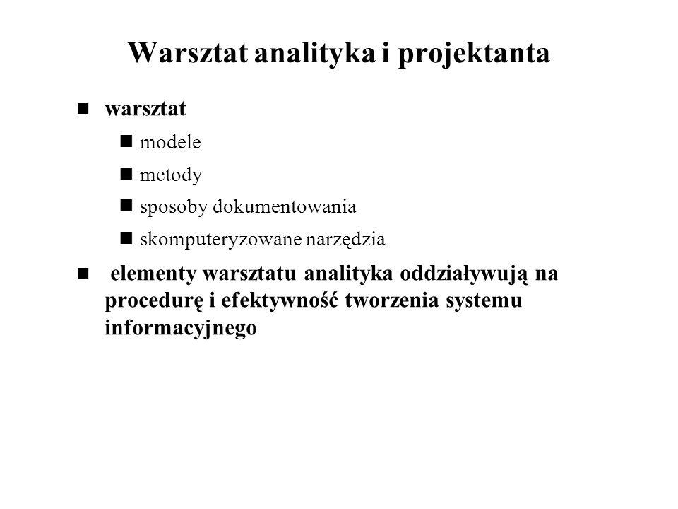 Warsztat analityka i projektanta