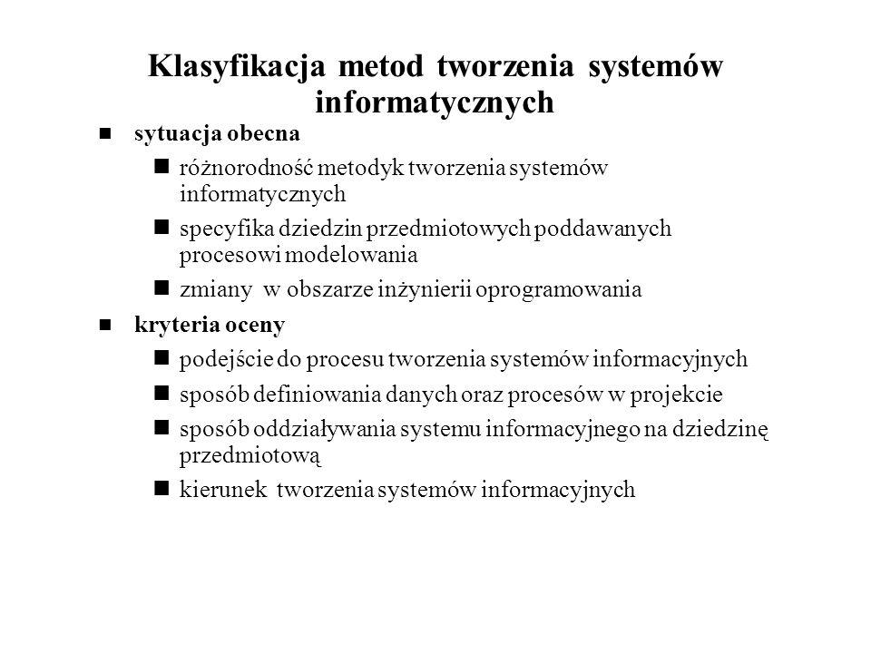 Klasyfikacja metod tworzenia systemów informatycznych