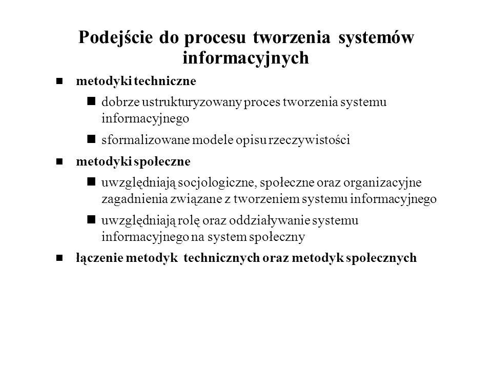 Podejście do procesu tworzenia systemów informacyjnych