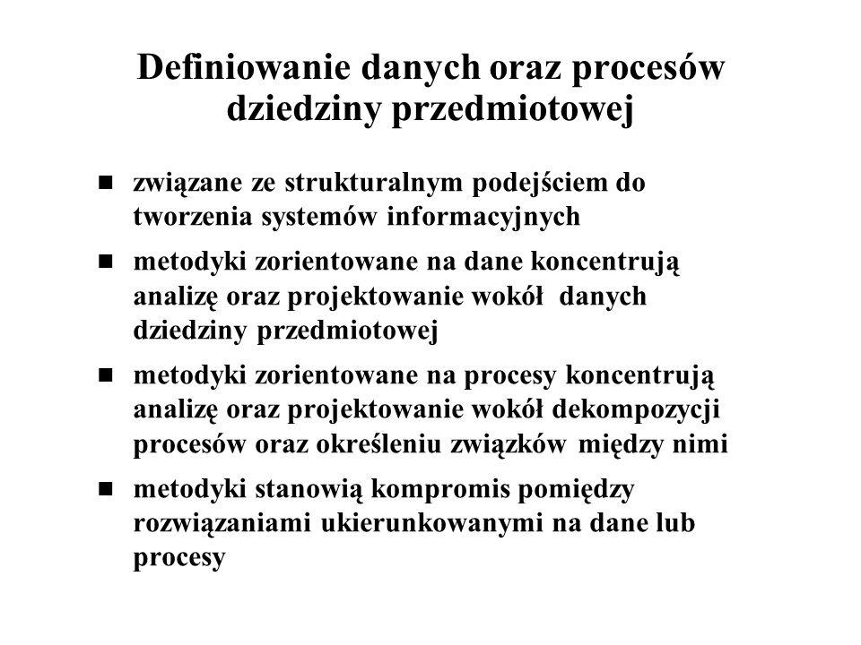 Definiowanie danych oraz procesów dziedziny przedmiotowej
