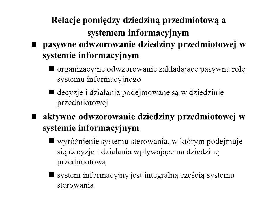 Relacje pomiędzy dziedziną przedmiotową a systemem informacyjnym