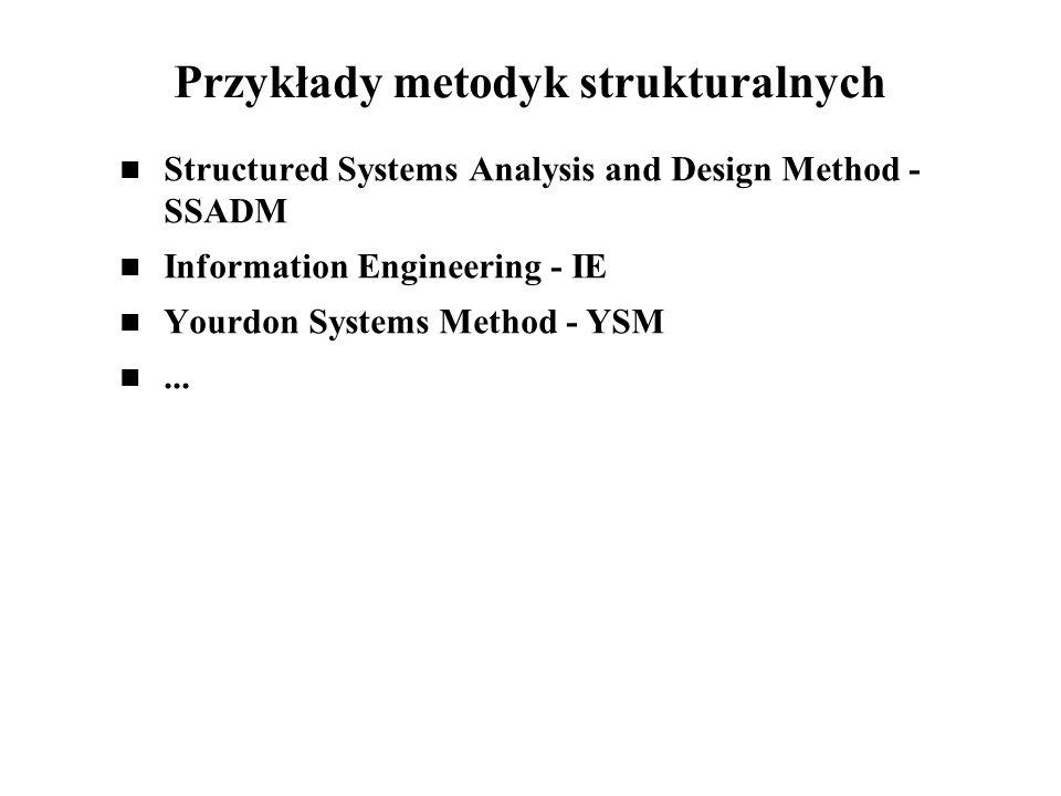 Przykłady metodyk strukturalnych