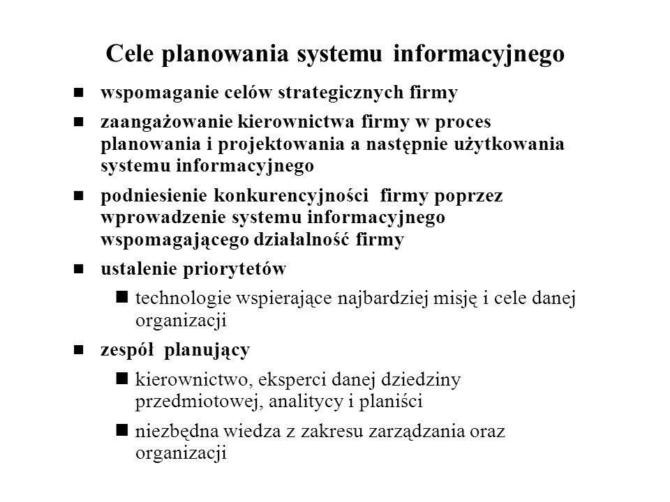 Cele planowania systemu informacyjnego