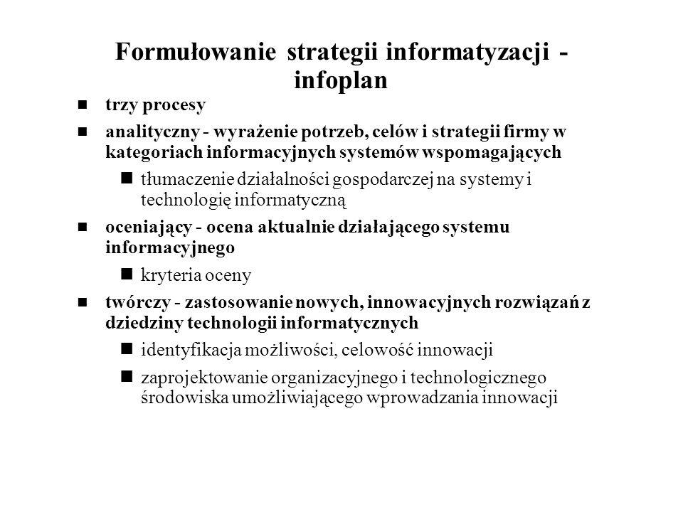 Formułowanie strategii informatyzacji - infoplan