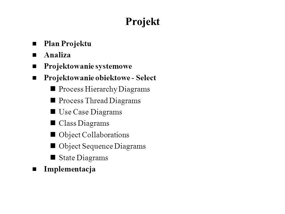 Projekt Plan Projektu Analiza Projektowanie systemowe