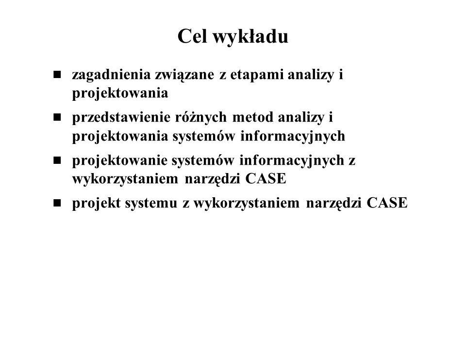 Cel wykładu zagadnienia związane z etapami analizy i projektowania