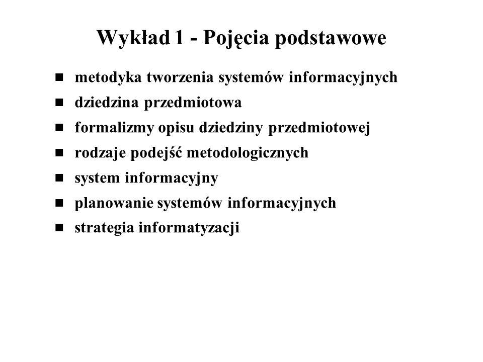 Wykład 1 - Pojęcia podstawowe