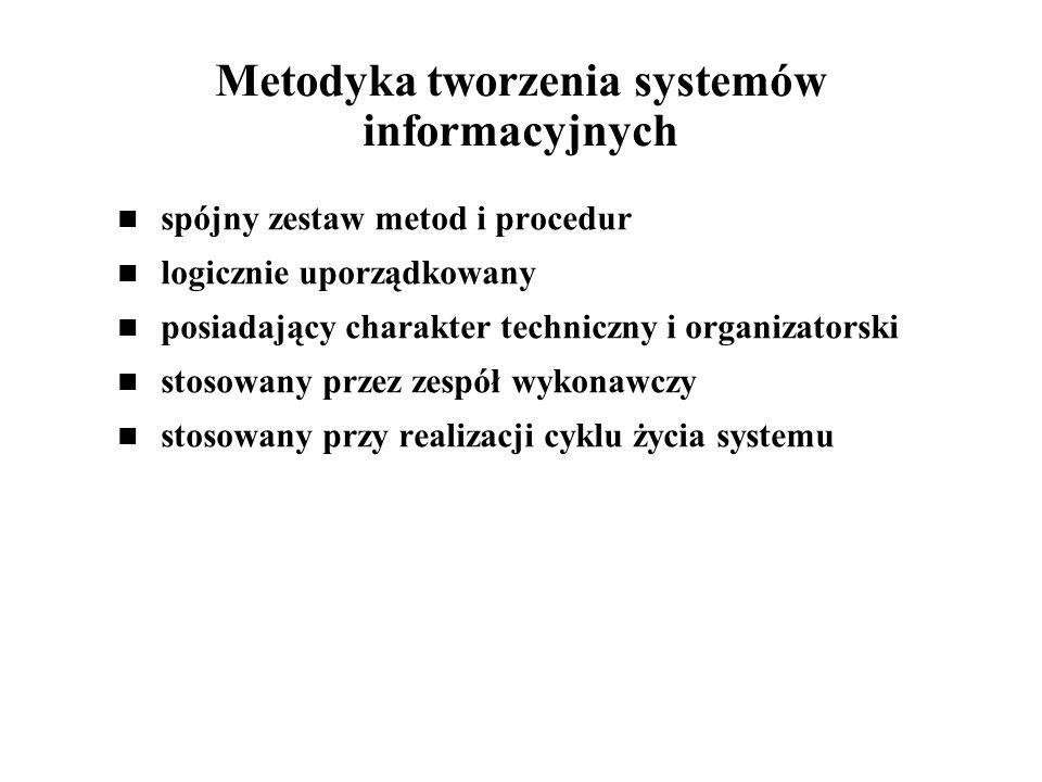 Metodyka tworzenia systemów informacyjnych