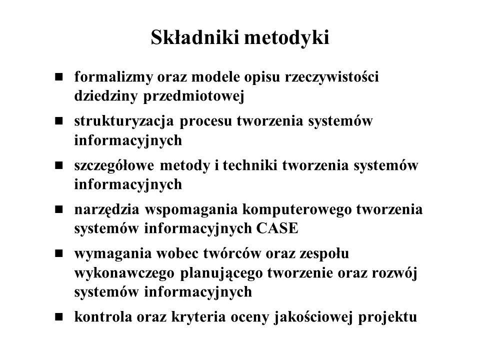 Składniki metodyki formalizmy oraz modele opisu rzeczywistości dziedziny przedmiotowej. strukturyzacja procesu tworzenia systemów informacyjnych.