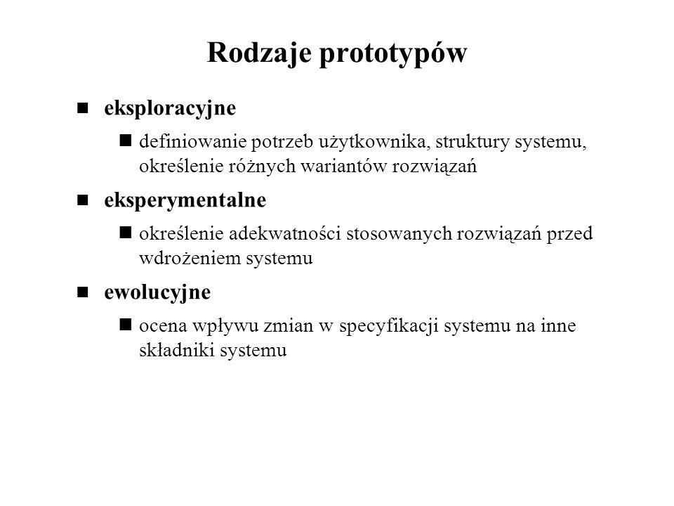 Rodzaje prototypów eksploracyjne eksperymentalne ewolucyjne