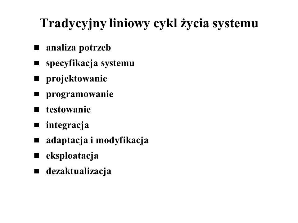 Tradycyjny liniowy cykl życia systemu