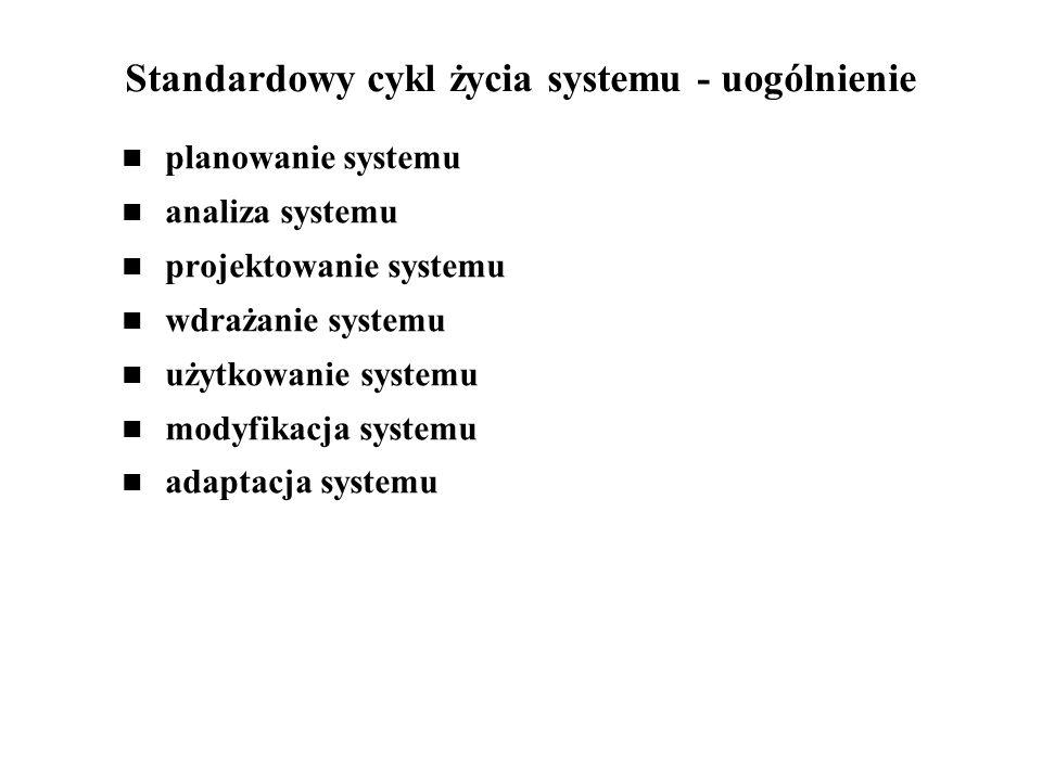 Standardowy cykl życia systemu - uogólnienie