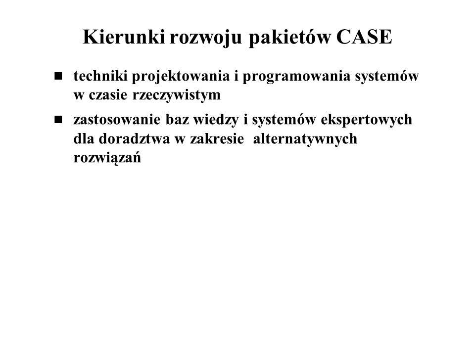 Kierunki rozwoju pakietów CASE