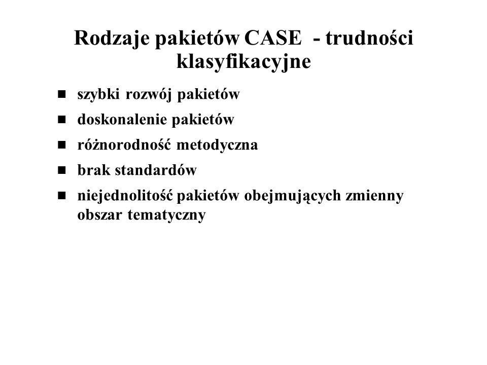 Rodzaje pakietów CASE - trudności klasyfikacyjne