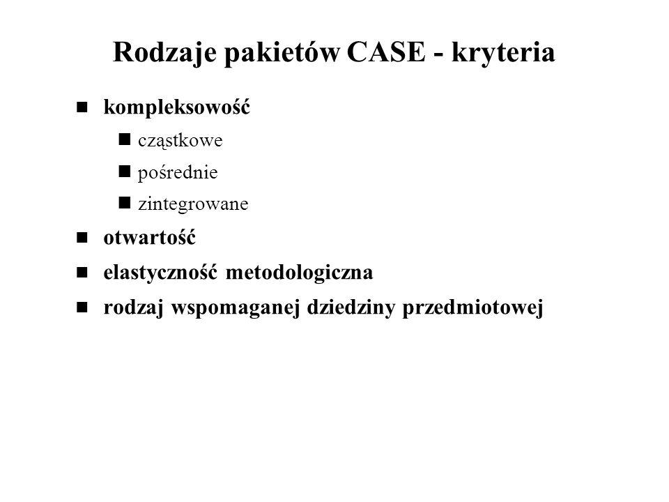 Rodzaje pakietów CASE - kryteria