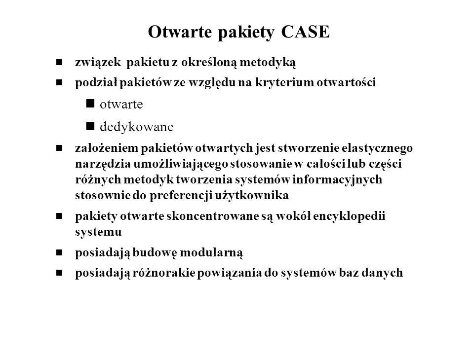Otwarte pakiety CASE otwarte dedykowane