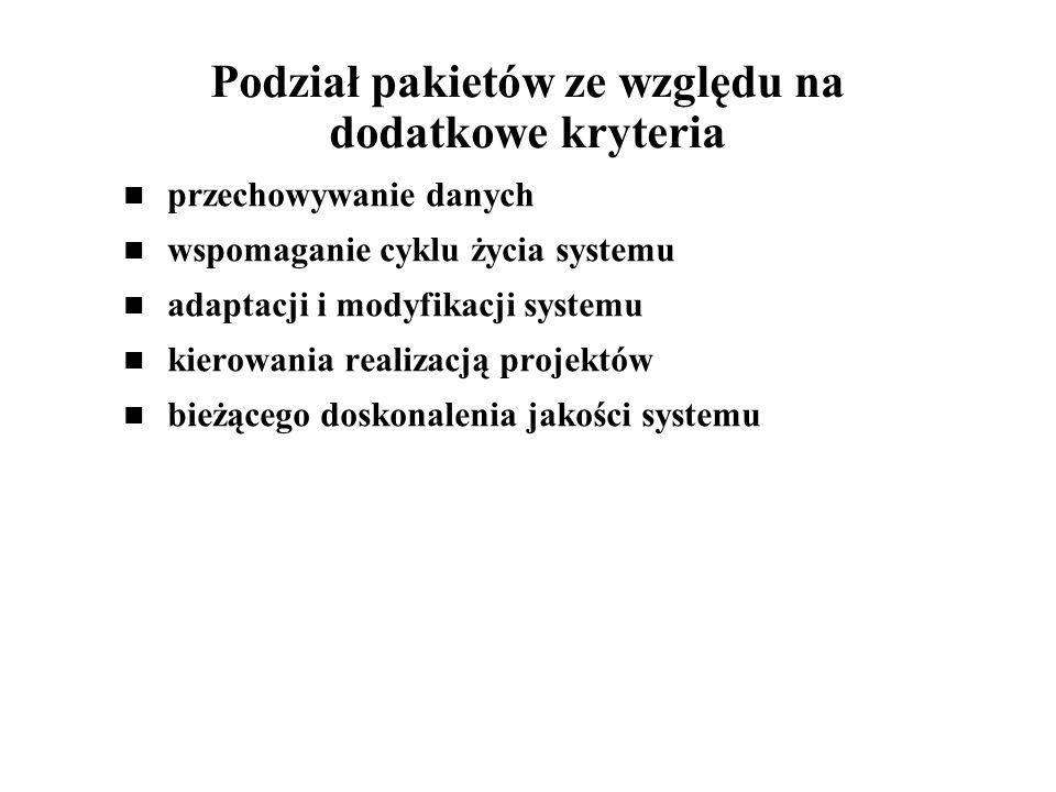 Podział pakietów ze względu na dodatkowe kryteria