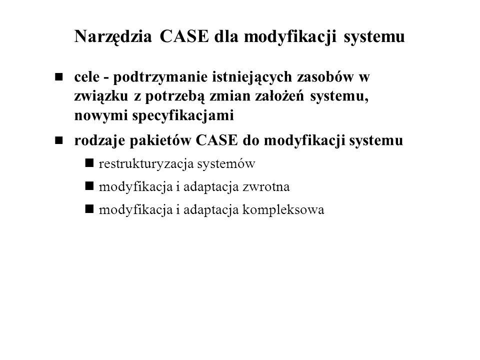 Narzędzia CASE dla modyfikacji systemu