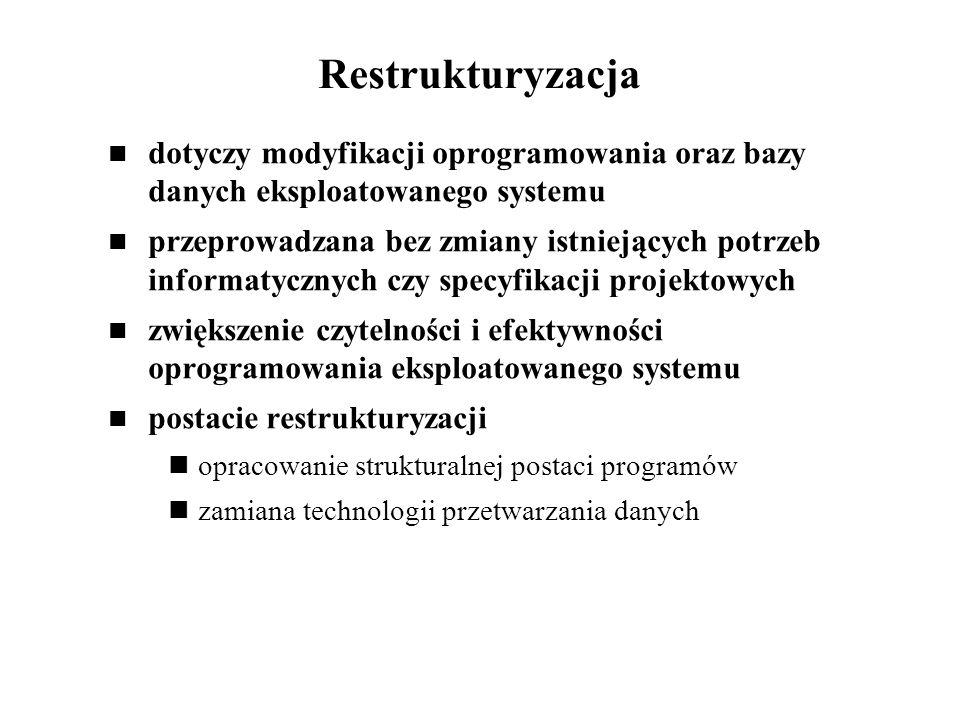 Restrukturyzacja dotyczy modyfikacji oprogramowania oraz bazy danych eksploatowanego systemu.