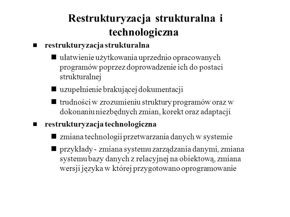 Restrukturyzacja strukturalna i technologiczna