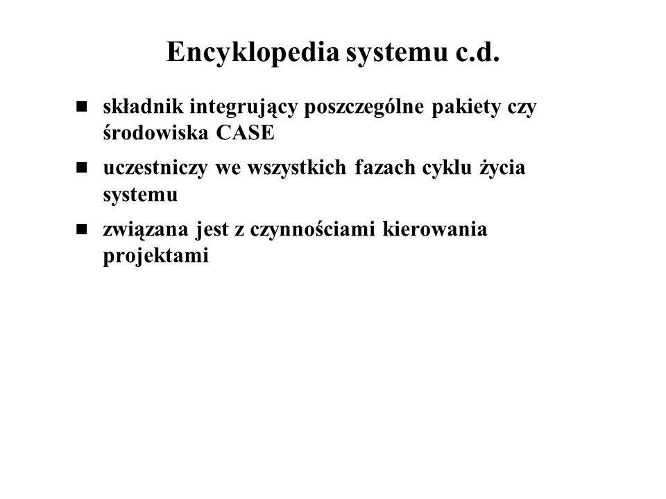 Encyklopedia systemu c.d.
