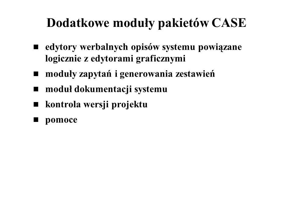 Dodatkowe moduły pakietów CASE
