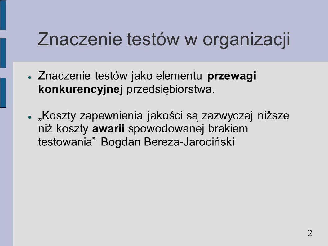 Znaczenie testów w organizacji
