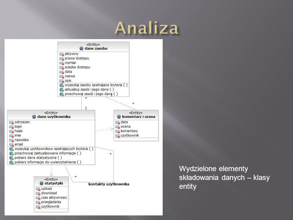 Analiza Wydzielone elementy składowania danych – klasy entity