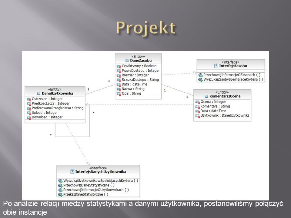 ProjektPo analizie relacji miedzy statystykami a danymi użytkownika, postanowiliśmy połączyć obie instancje.