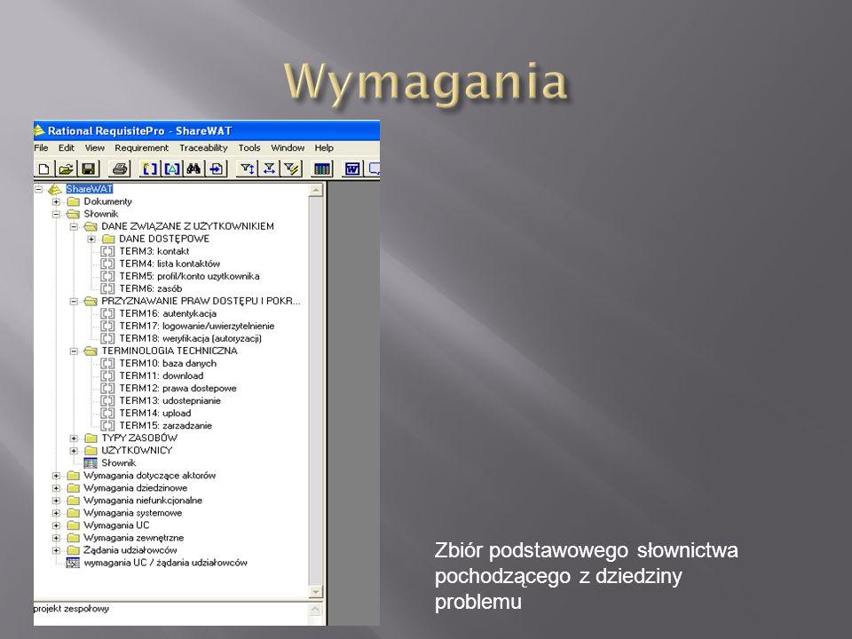 Wymagania Zbiór podstawowego słownictwa pochodzącego z dziedziny problemu