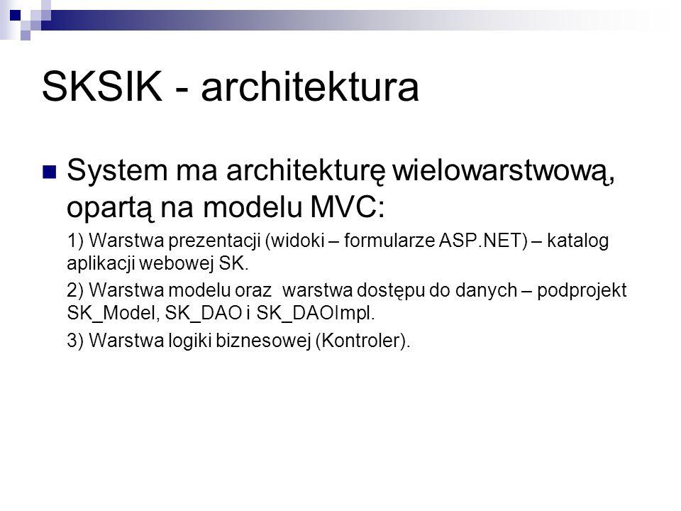 SKSIK - architektura System ma architekturę wielowarstwową, opartą na modelu MVC: