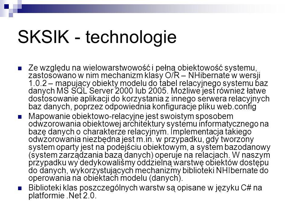 SKSIK - technologie
