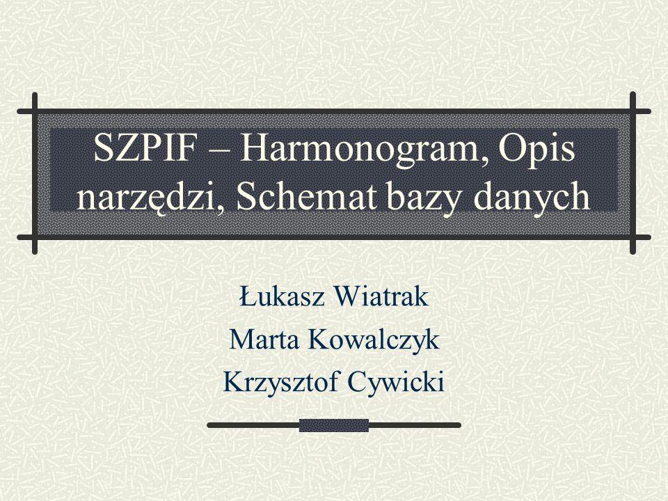 SZPIF – Harmonogram, Opis narzędzi, Schemat bazy danych