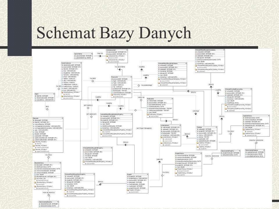 Schemat Bazy Danych