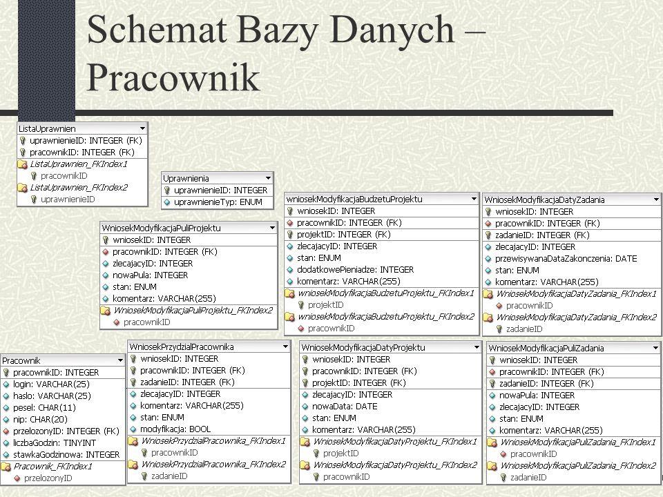 Schemat Bazy Danych – Pracownik