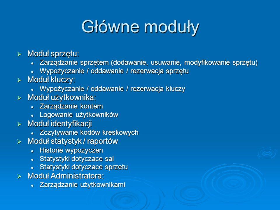 Główne moduły Moduł sprzętu: Moduł kluczy: Moduł użytkownika:
