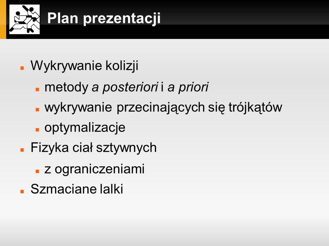 Plan prezentacji Wykrywanie kolizji metody a posteriori i a priori