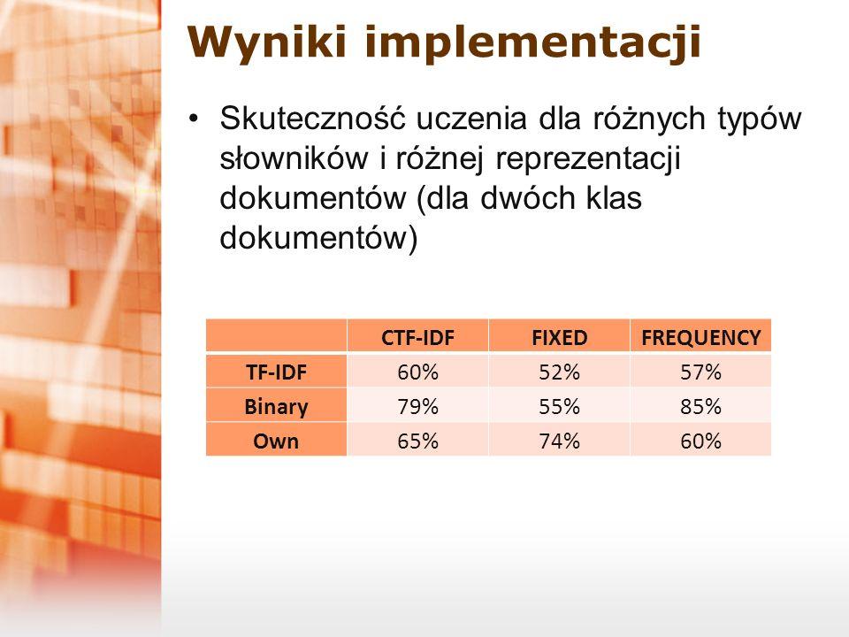 Wyniki implementacji Skuteczność uczenia dla różnych typów słowników i różnej reprezentacji dokumentów (dla dwóch klas dokumentów)