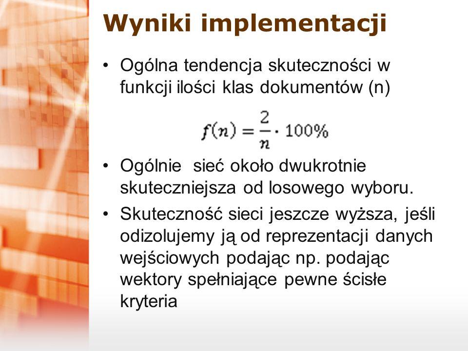 Wyniki implementacji Ogólna tendencja skuteczności w funkcji ilości klas dokumentów (n)