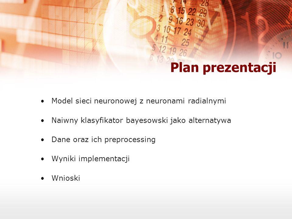 Plan prezentacji Model sieci neuronowej z neuronami radialnymi