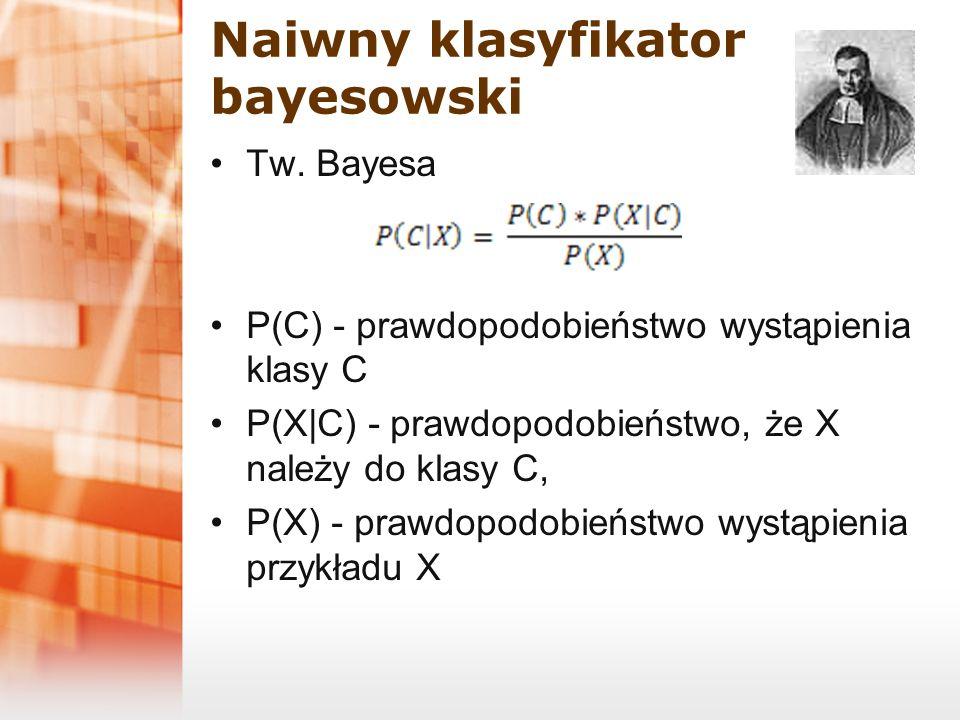 Naiwny klasyfikator bayesowski