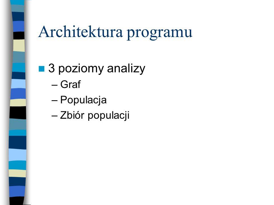 Architektura programu
