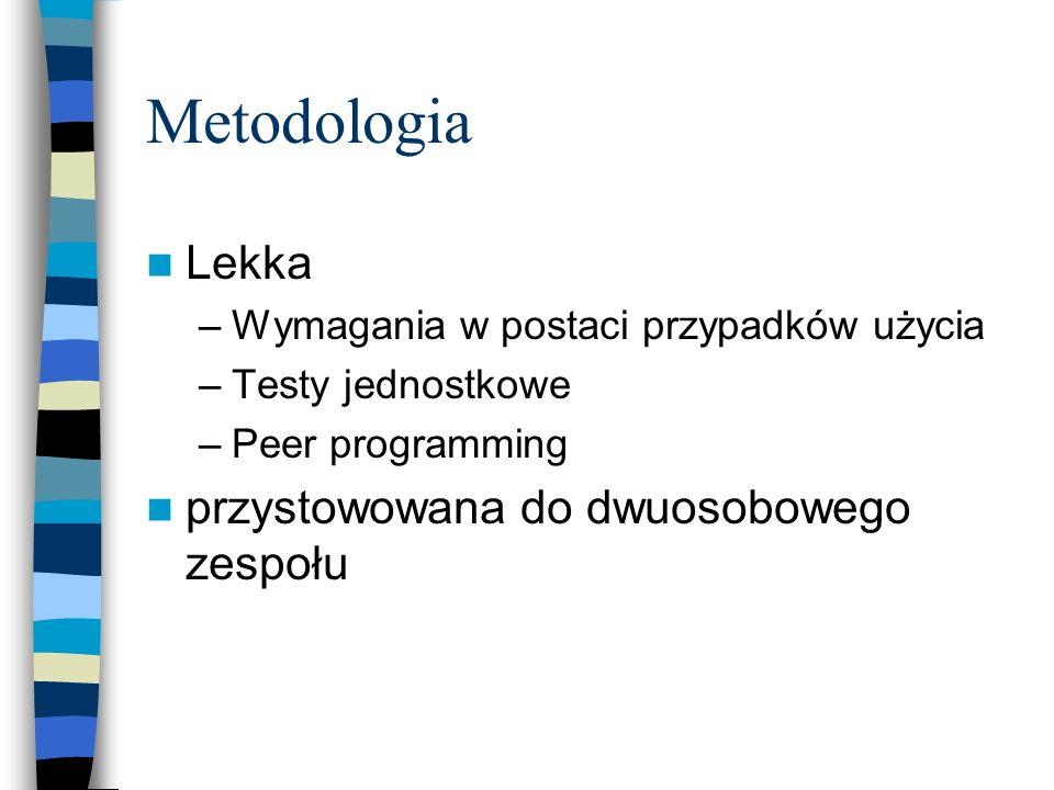 Metodologia Lekka przystowowana do dwuosobowego zespołu