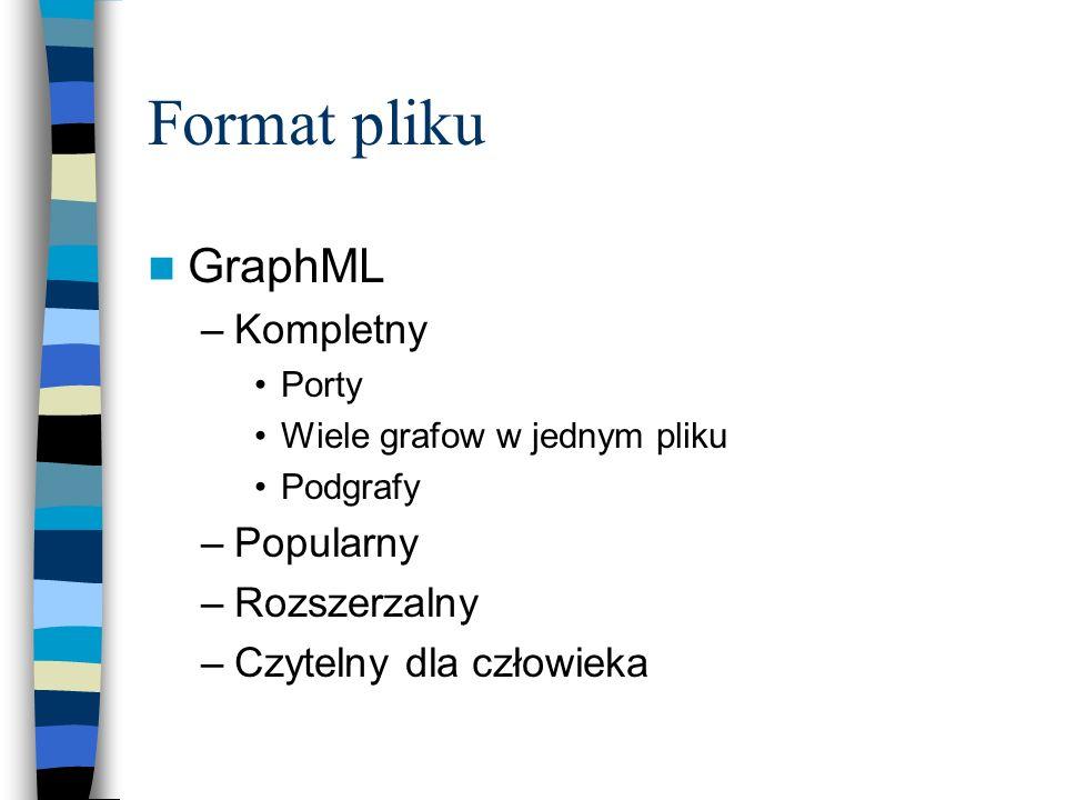 Format pliku GraphML Kompletny Popularny Rozszerzalny
