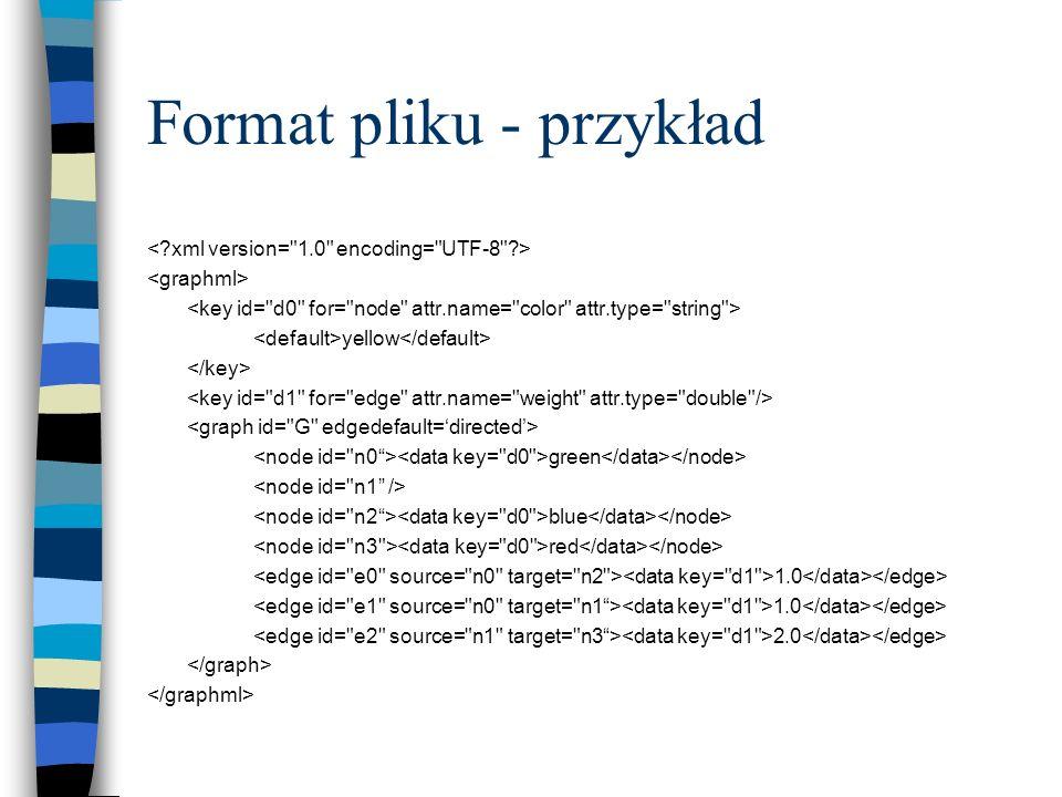 Format pliku - przykład