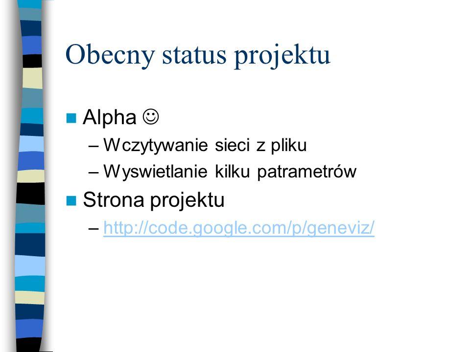 Obecny status projektu
