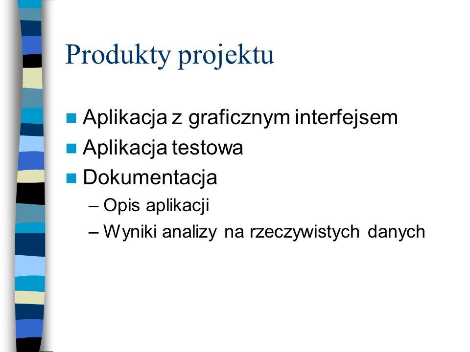 Produkty projektu Aplikacja z graficznym interfejsem Aplikacja testowa