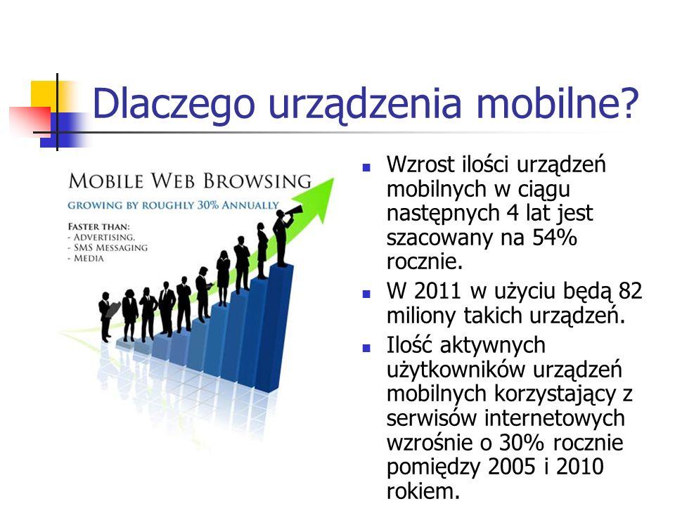 Dlaczego urządzenia mobilne